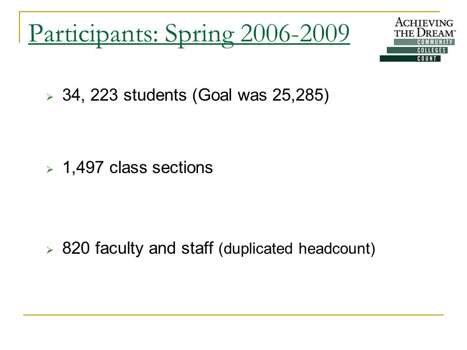 Participants: Spring 2006-2009  34, 223 students (Goal was 25,285)  1,497 class sections  820 faculty and staff (duplicated headcount)
