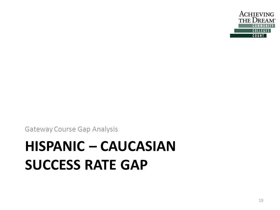 HISPANIC – CAUCASIAN SUCCESS RATE GAP Gateway Course Gap Analysis 19
