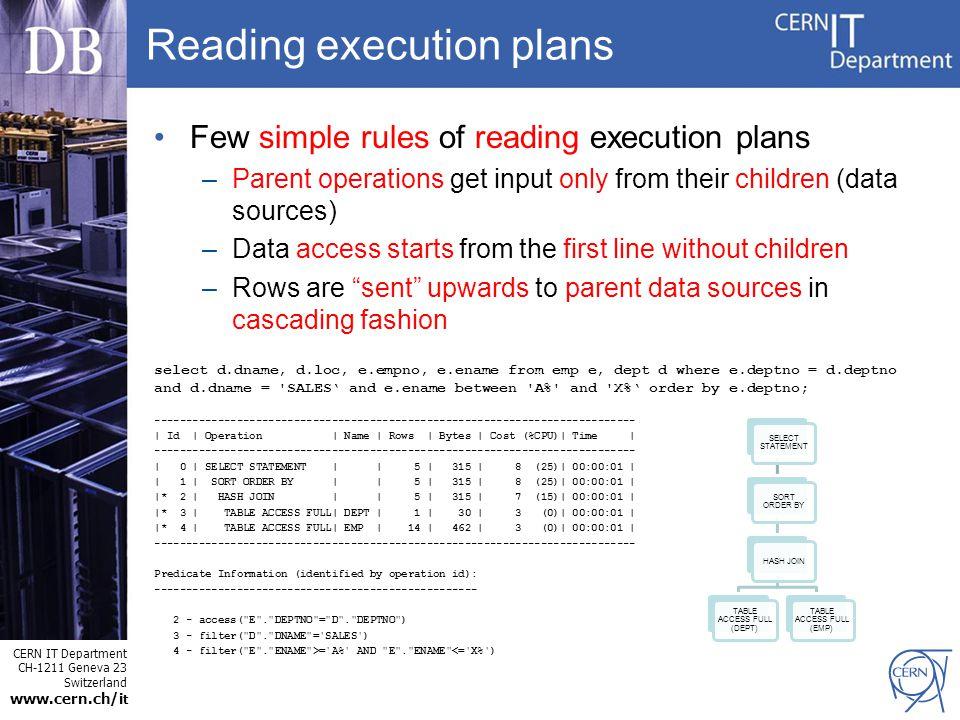 CERN IT Department CH-1211 Geneva 23 Switzerland www.cern.ch/i t Reading execution plans Few simple rules of reading execution plans –Parent operation