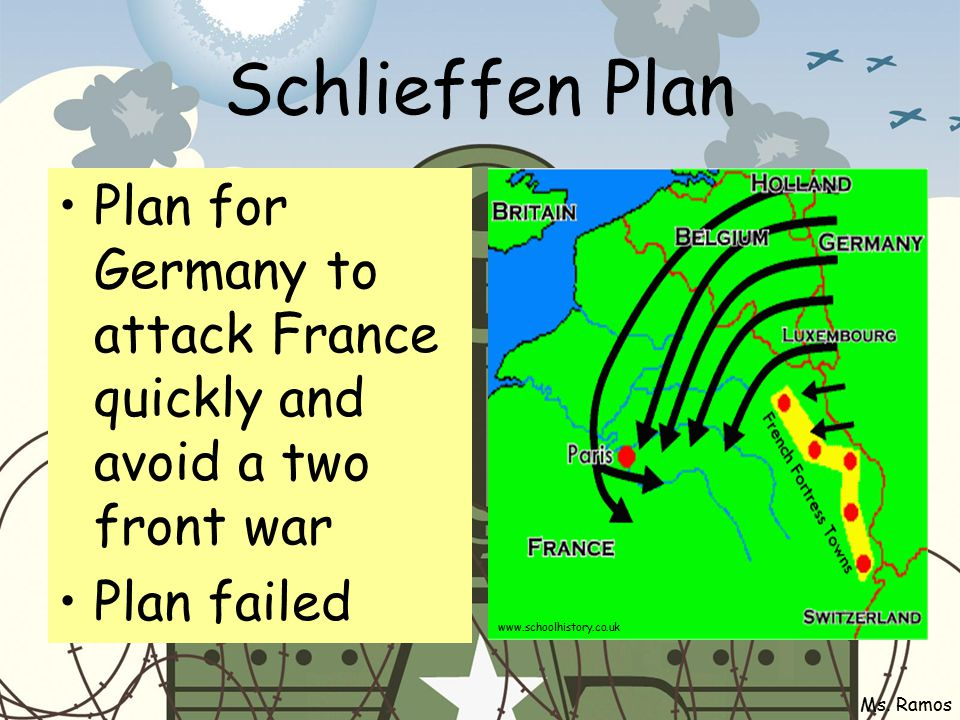 Plan assumed: Russia: at least 6 weeks to mobilize France: easily defeated in 6 weeks Belgium would not resist Britain would remain neutral Ms.