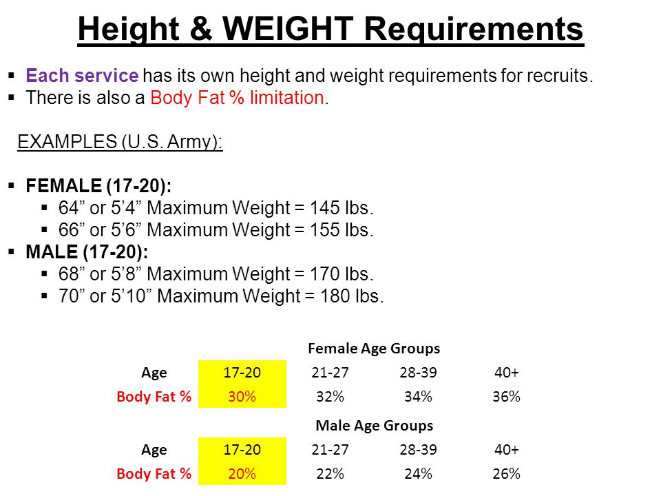  Each service has its own height and weight requirements for recruits.  There is also a Body Fat % limitation. EXAMPLES (U.S. Army):  FEMALE (17-20