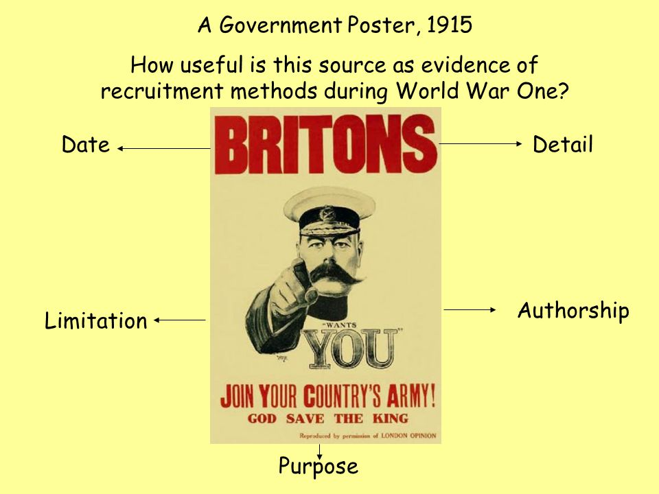 A Government Poster, 1915 How useful is this source as evidence of recruitment methods during World War One? Date Purpose Authorship Detail Limitation