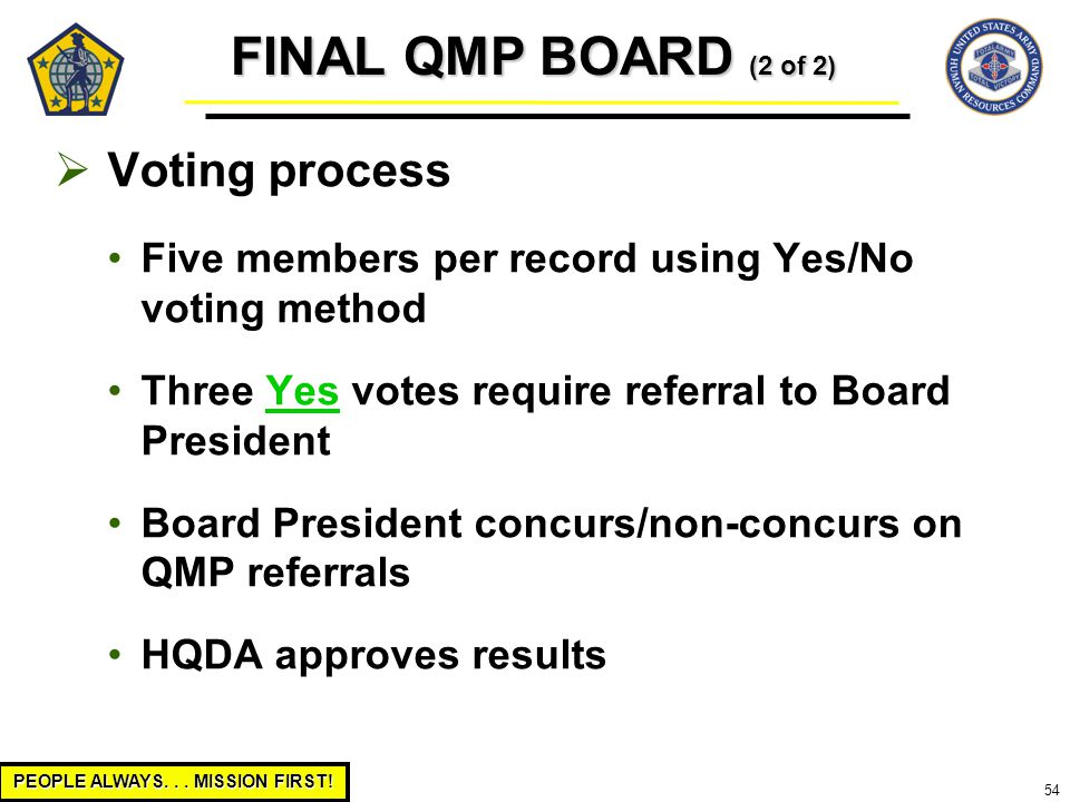 PEOPLE ALWAYS... MISSION FIRST! 54  Voting process Five members per record using Yes/No voting method Three Yes votes require referral to Board Presi