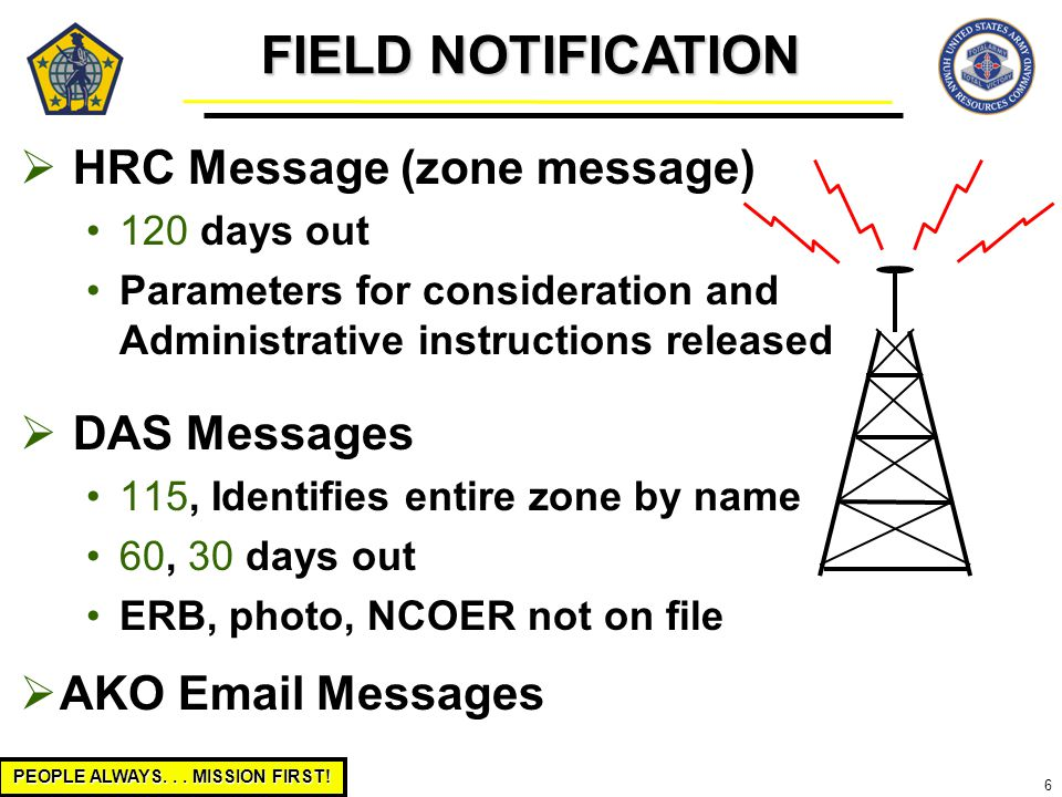 PEOPLE ALWAYS... MISSION FIRST! 6  HRC Message (zone message) 120 days out Parameters for consideration and Administrative instructions released  DA
