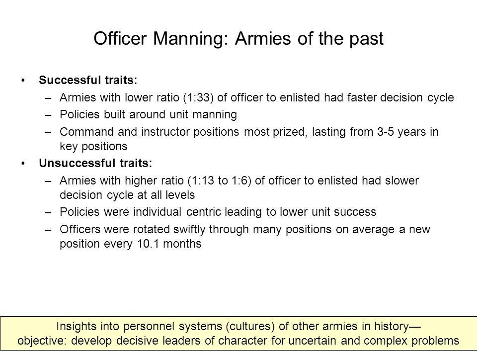 Jannowitz, Morris, The Professional Soldier: A Social and Political Portrait.
