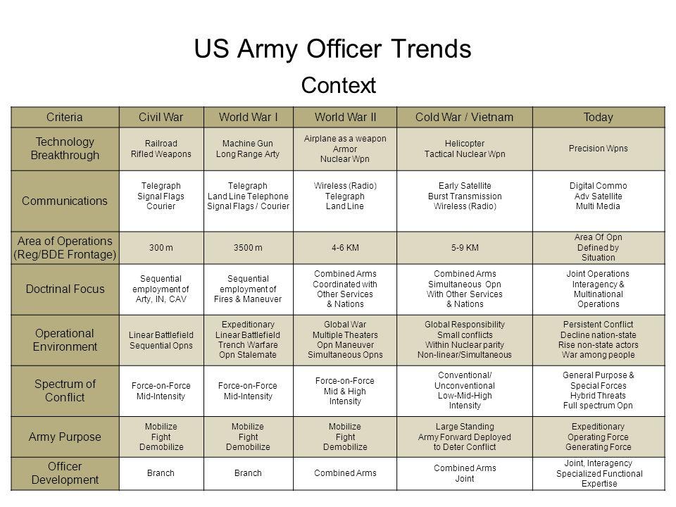 Matthews, William. Is the U.S. Military Too Small? Defense News, 12 January 2004.