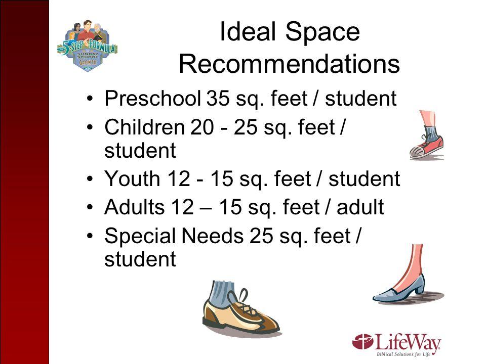 Ideal Space Recommendations Preschool 35 sq. feet / student Children 20 - 25 sq. feet / student Youth 12 - 15 sq. feet / student Adults 12 – 15 sq. fe