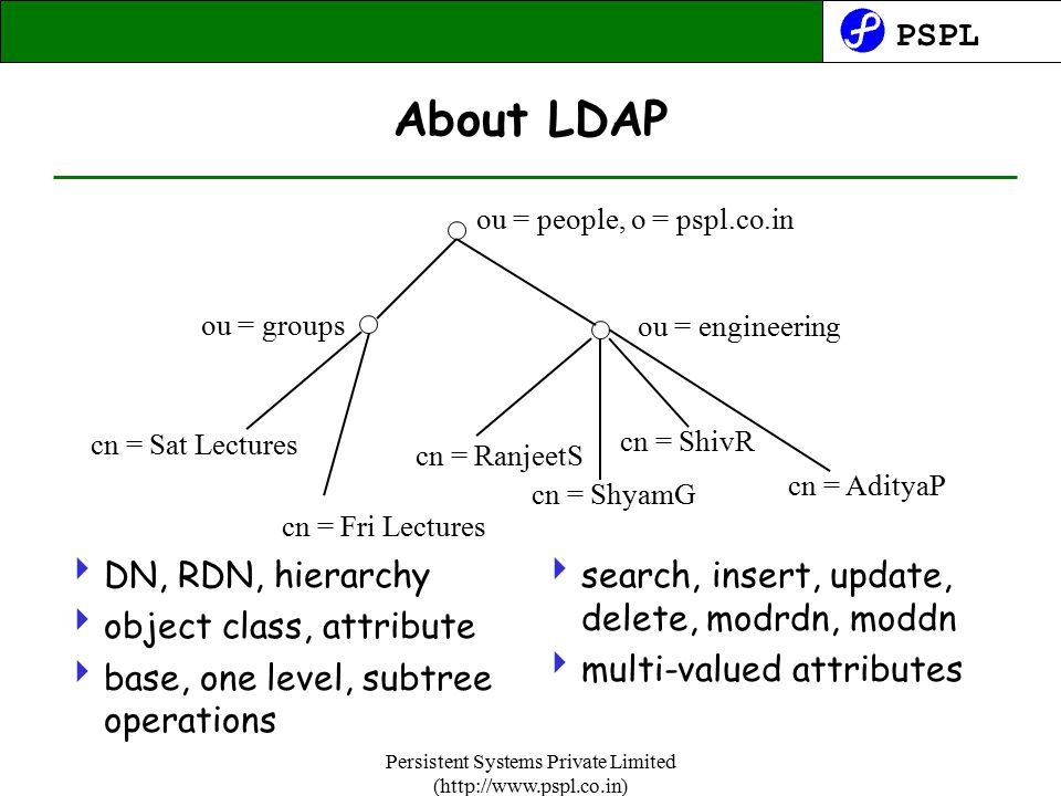PSPL Persistent Systems Private Limited (http://www.pspl.co.in) About LDAP ou = people, o = pspl.co.in cn = RanjeetS ou = engineering cn = ShyamG cn = ShivR cn = AdityaP ou = groups cn = Sat Lectures cn = Fri Lectures  DN, RDN, hierarchy  object class, attribute  base, one level, subtree operations  search, insert, update, delete, modrdn, moddn  multi-valued attributes