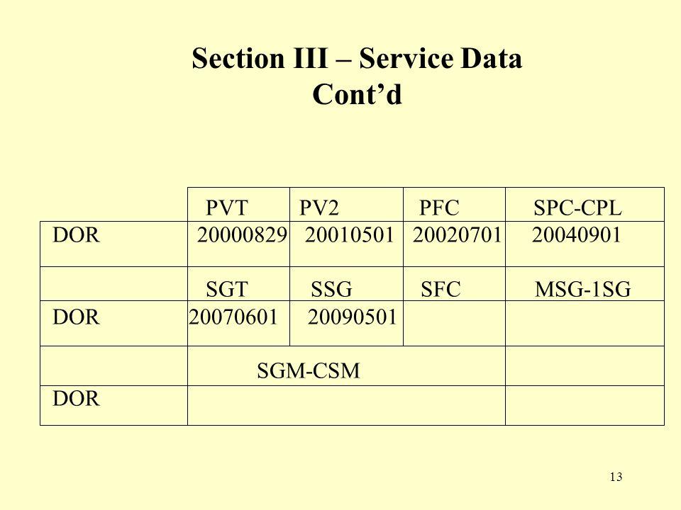 13 PVT PV2 PFC SPC-CPL DOR 20000829 20010501 20020701 20040901 SGT SSG SFC MSG-1SG DOR20070601 20090501 SGM-CSM DOR Section III – Service Data Cont'd