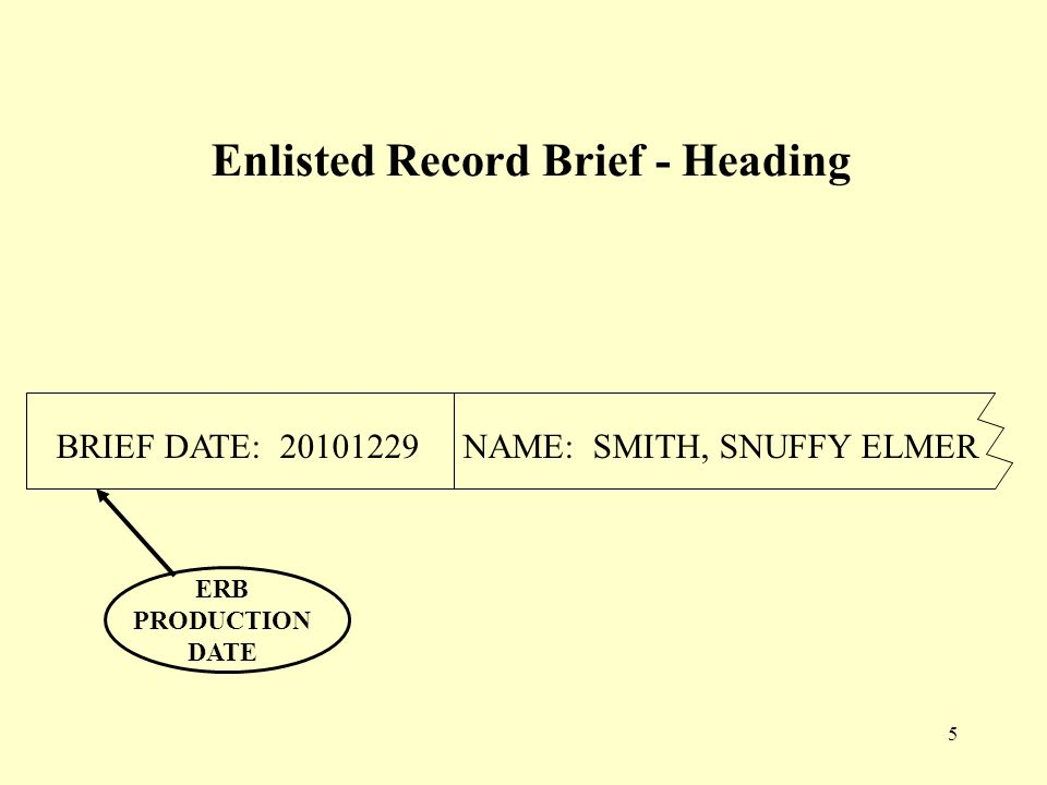 6 Enlisted Record Brief – Heading Cont'd RANK- DOR SSG 20090501 PMOS 42A Current Rank and Date of Rank