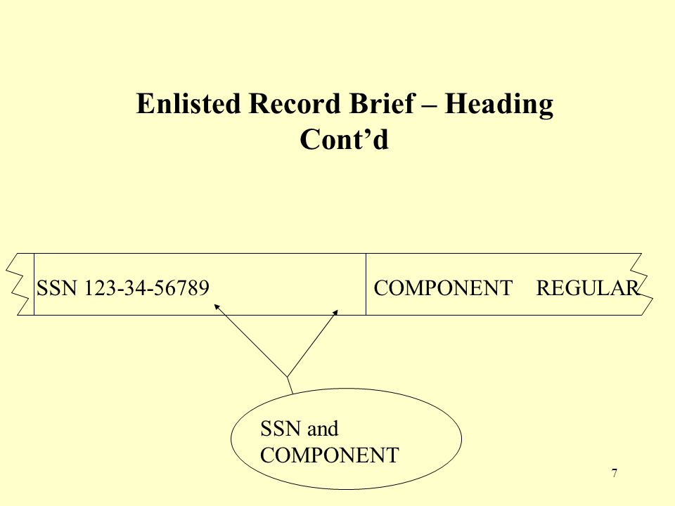 7 Enlisted Record Brief – Heading Cont'd SSN 123-34-56789COMPONENT REGULAR SSN and COMPONENT