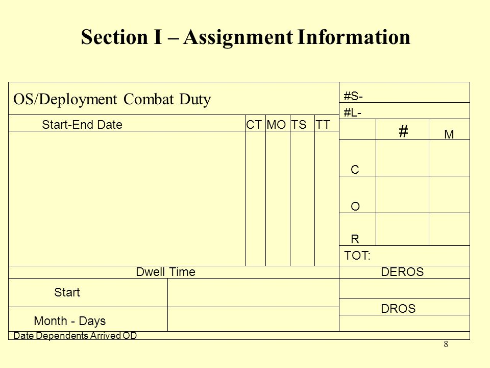 8 Section I – Assignment Information OS/Deployment Combat Duty #S- #L- # M C O R TOT: DEROS DROS Dwell Time Start Month - Days Start-End DateCTMOTSTT Date Dependents Arrived OD
