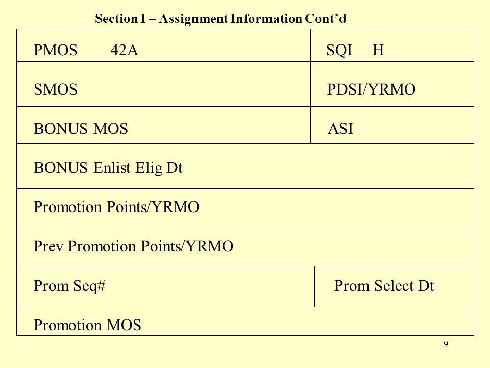 20 Section IX – Assignment History ASGT From Mo Unit No Organization Station Loc Comd Duty Title DMOS ASI Lang CURRENT 20090118 WAGAA 0200001ARCAVALRY FT DRUM US FC SR PER SEG 42A3O OO YY 1 ST Prev 20070203 24 WDEJA0 0021AGREPLC DET SULLIVAN GM EB H.R.