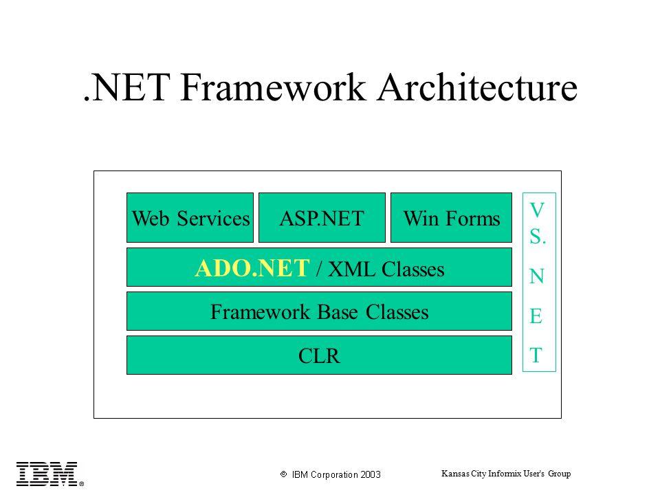 Kansas City Informix User s Group.NET Framework Architecture Web ServicesASP.NETWin Forms ADO.NET / XML Classes Framework Base Classes CLR V S.