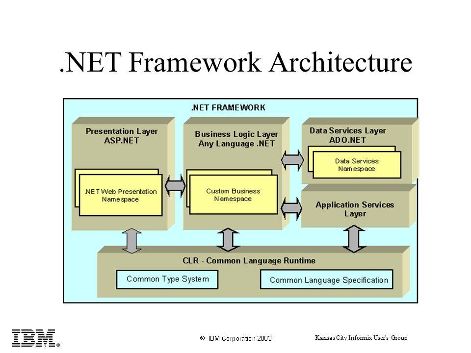 Kansas City Informix User s Group.NET Framework Architecture