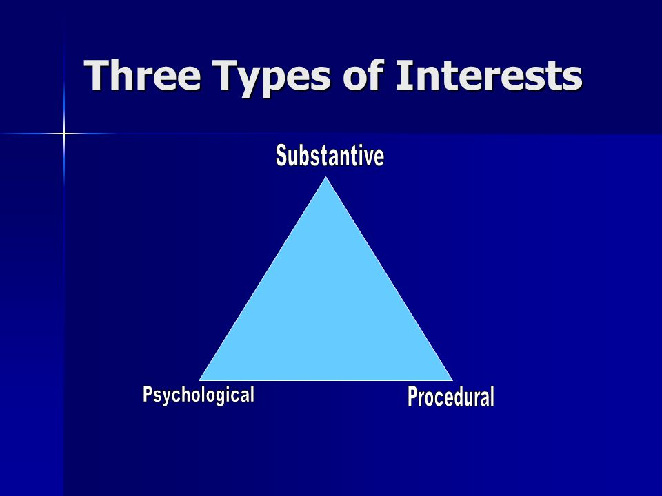 Three Types of Interests