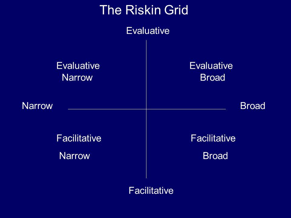 Evaluative Narrow Broad BroadNarrow Facilitative Narrow Broad Evaluative Facilitative The Riskin Grid