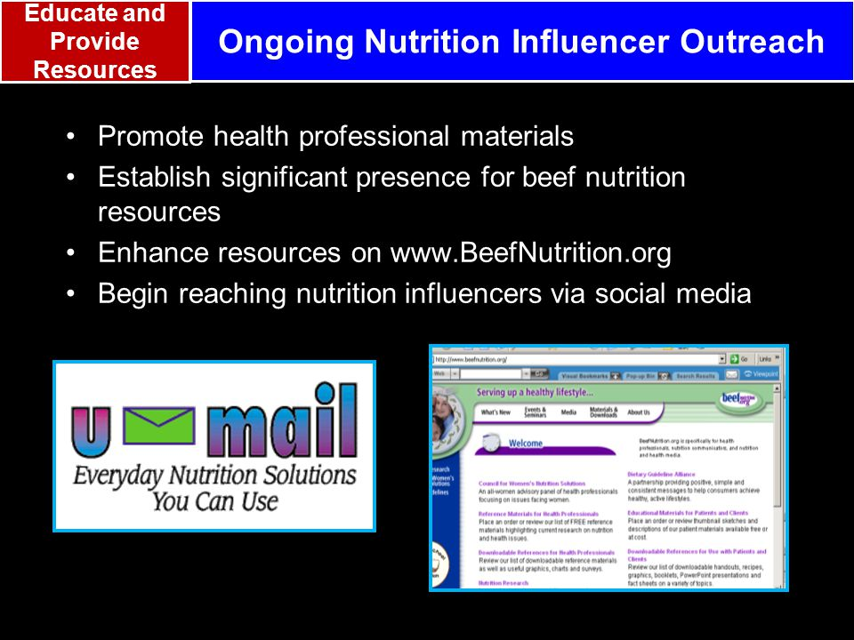 Promote health professional materials Establish significant presence for beef nutrition resources Enhance resources on www.BeefNutrition.org Begin reaching nutrition influencers via social media Ongoing Nutrition Influencer Outreach Educate and Provide Resources