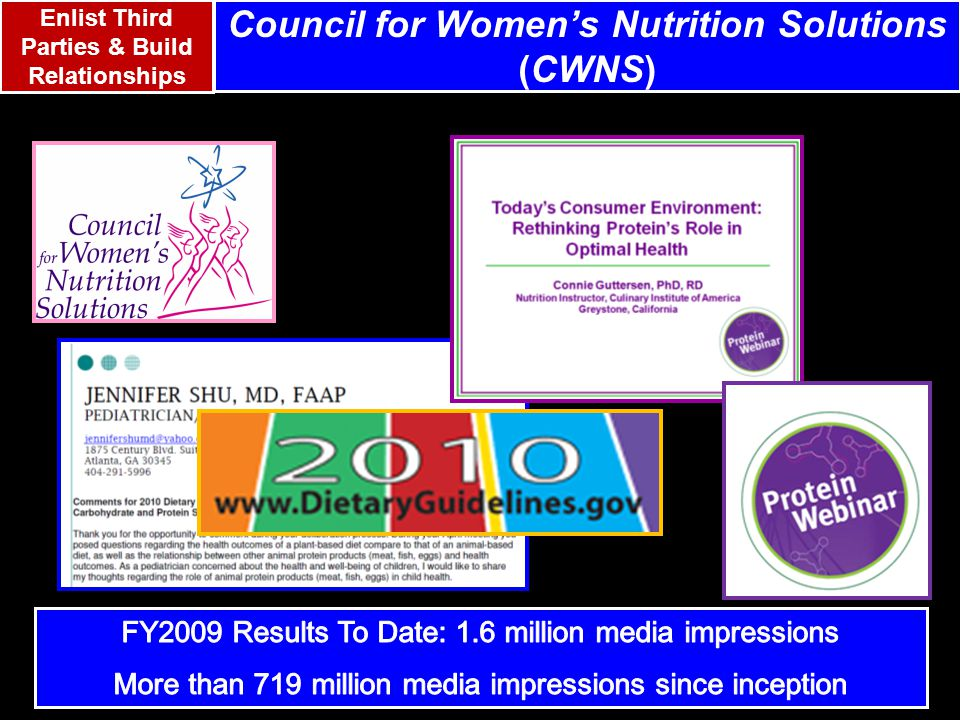 Council for Women's Nutrition Solutions (CWNS) Enlist Third Parties & Build Relationships