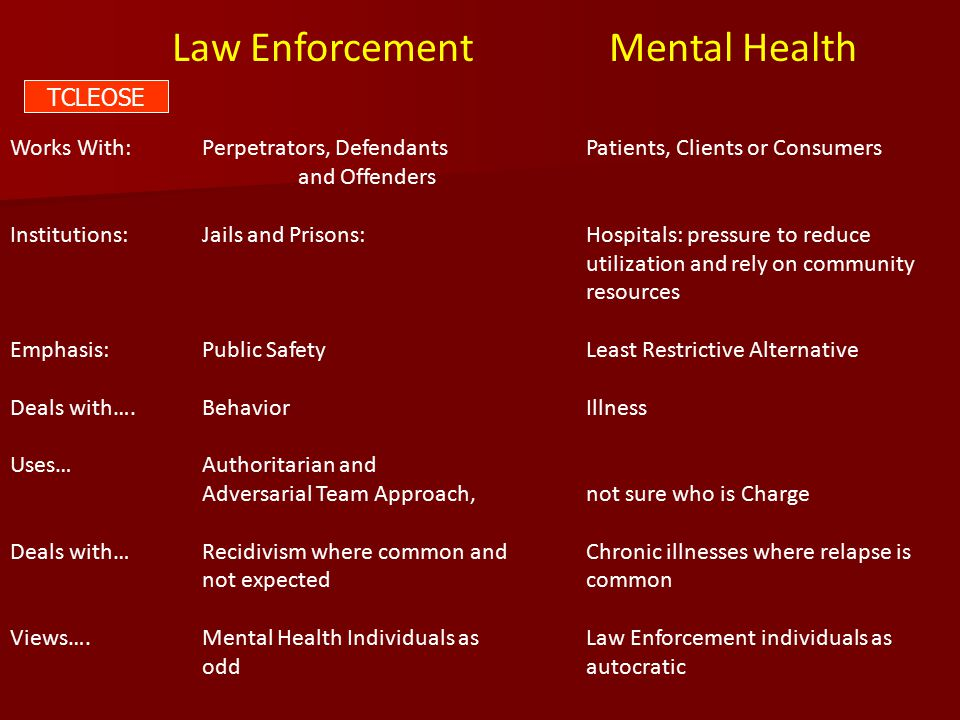 Law Enforcement Mental Health Works With:Perpetrators, Defendants Patients, Clients or Consumers and Offenders Institutions:Jails and Prisons: Hospitals: pressure to reduce utilization and rely on community resources Emphasis: Public SafetyLeast Restrictive Alternative Deals with….Behavior Illness Uses…Authoritarian and Adversarial Team Approach, not sure who is Charge Deals with…Recidivism where common andChronic illnesses where relapse is not expectedcommon Views….Mental Health Individuals as Law Enforcement individuals as odd autocratic TCLEOSE