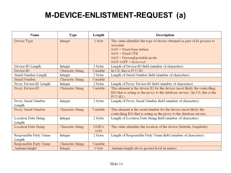 Slide 14 M-DEVICE-ENLISTMENT-REQUEST (a)