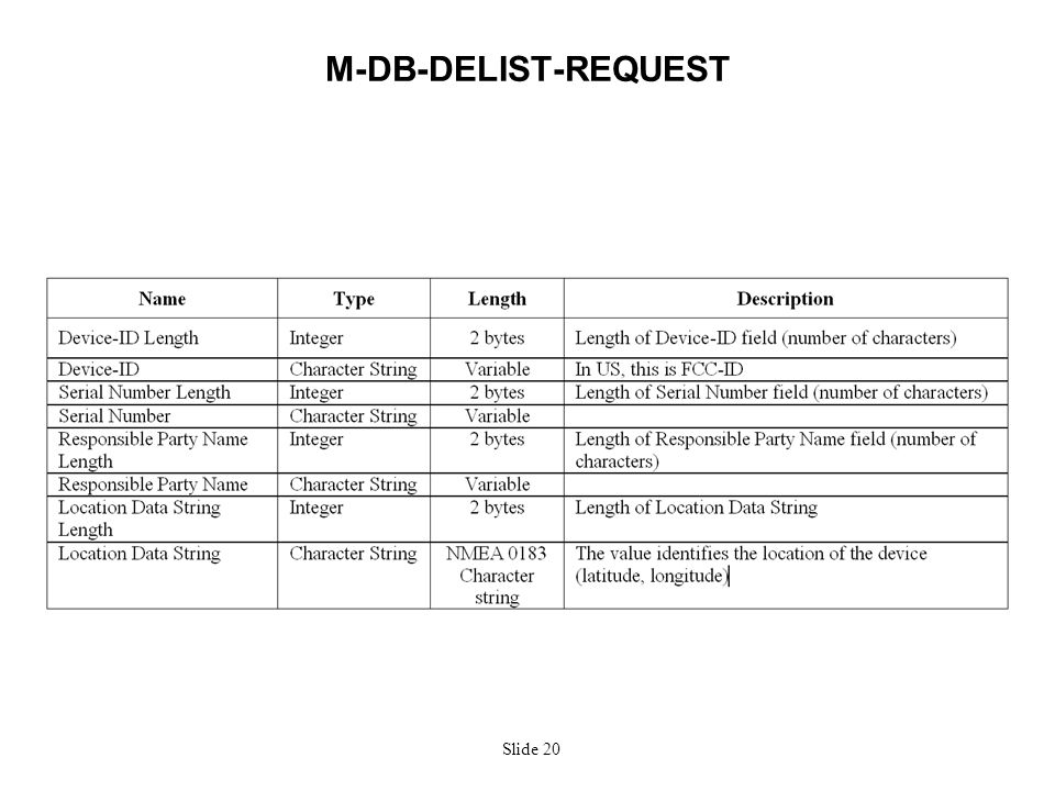 Slide 20 M-DB-DELIST-REQUEST