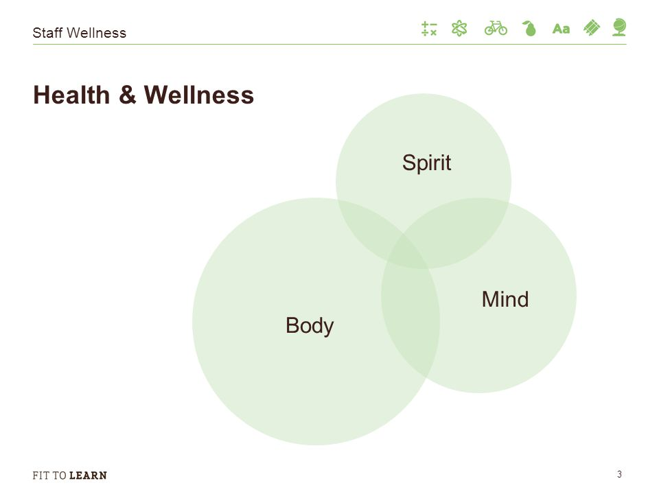 Staff Wellness Health & Wellness 3 Body Mind Spirit