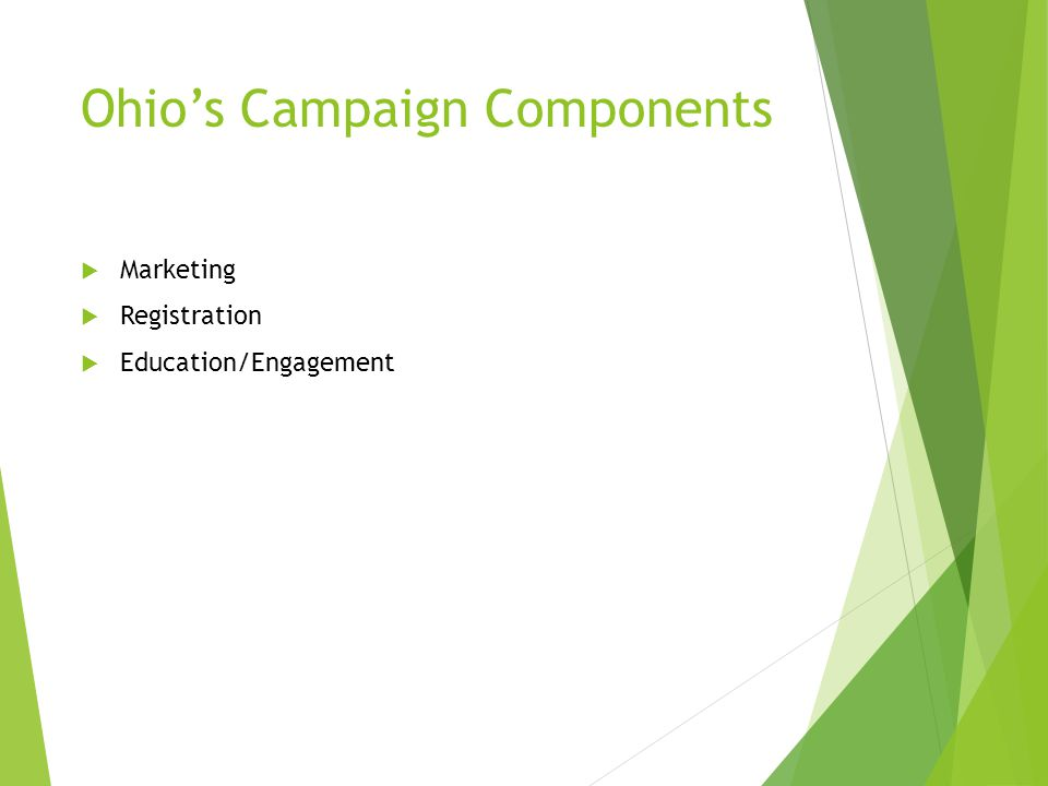 Ohio's Campaign Components  Marketing  Registration  Education/Engagement