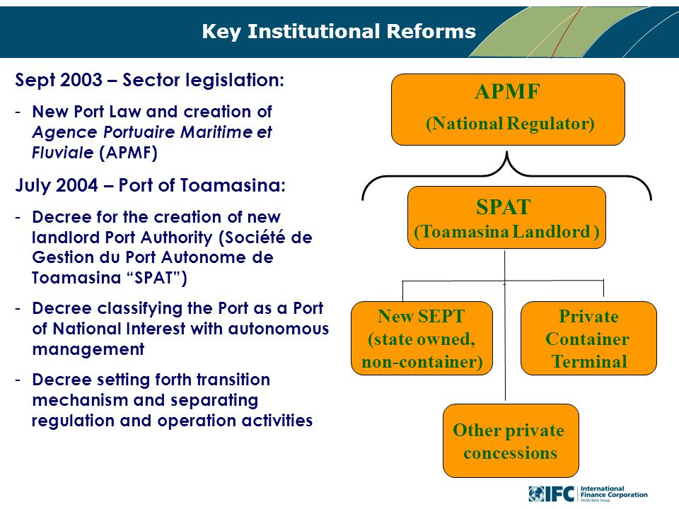 Key Institutional Reforms Sept 2003 – Sector legislation: - New Port Law and creation of Agence Portuaire Maritime et Fluviale (APMF) July 2004 – Port of Toamasina: - Decree for the creation of new landlord Port Authority (Société de Gestion du Port Autonome de Toamasina SPAT ) - Decree classifying the Port as a Port of National Interest with autonomous management - Decree setting forth transition mechanism and separating regulation and operation activities APMF (National Regulator) SPAT (Toamasina Landlord ) New SEPT (state owned, non-container) Private Container Terminal Other private concessions