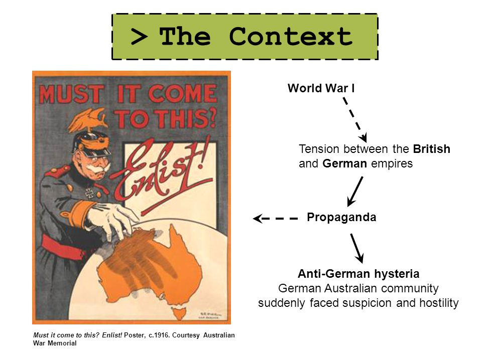 > The Context World War I Must it come to this. Enlist.