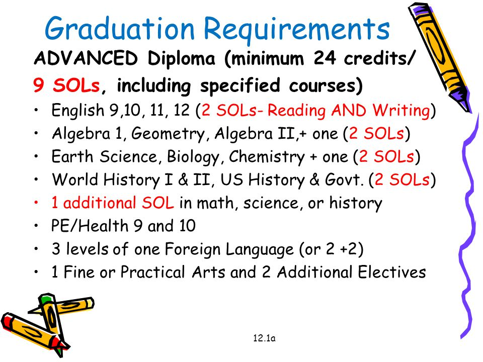 Graduation Requirements ADVANCED Diploma (minimum 24 credits/ 9 SOLs, including specified courses) English 9,10, 11, 12 (2 SOLs- Reading AND Writing) Algebra 1, Geometry, Algebra II,+ one (2 SOLs) Earth Science, Biology, Chemistry + one (2 SOLs) World History I & II, US History & Govt.