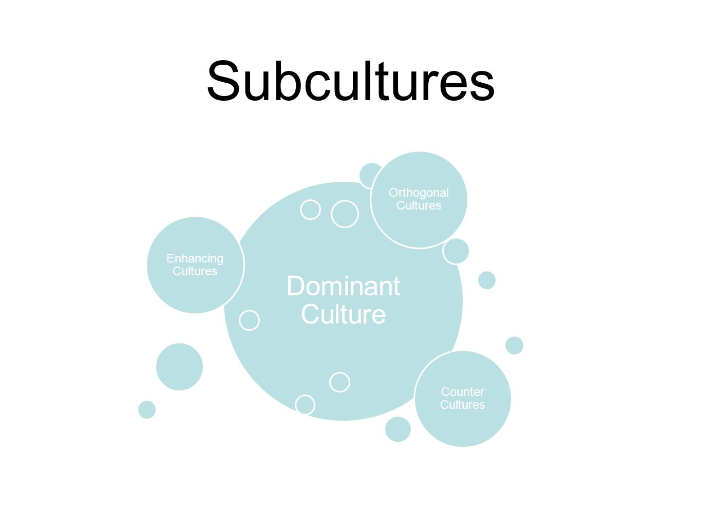 Subcultures Dominant Culture Enhancing Cultures Orthogonal Cultures Counter Cultures
