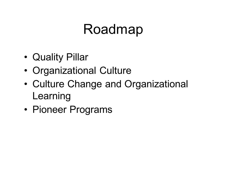 Roadmap Quality Pillar Organizational Culture Culture Change and Organizational Learning Pioneer Programs