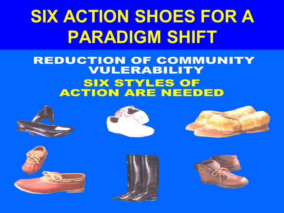 SIX THINKING HATS FOR A PARADIGM SHIFT