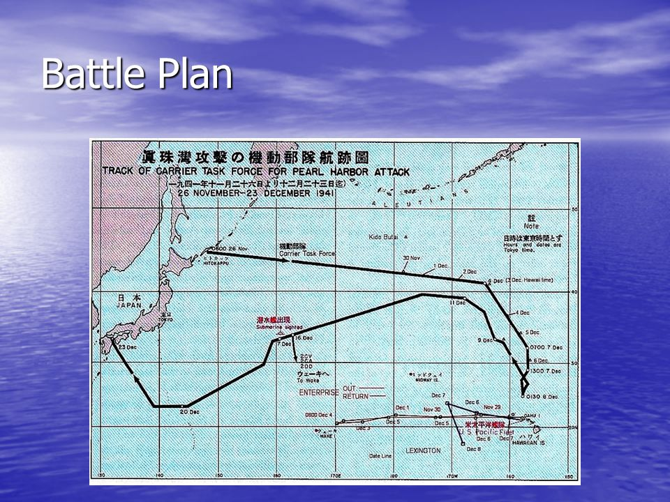 Japanese targets Japanese targets –1 st wave Airfields and Battleships –2 nd wave Other ships and shipyard facilities