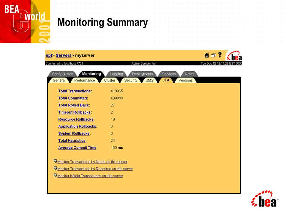 Monitoring Summary