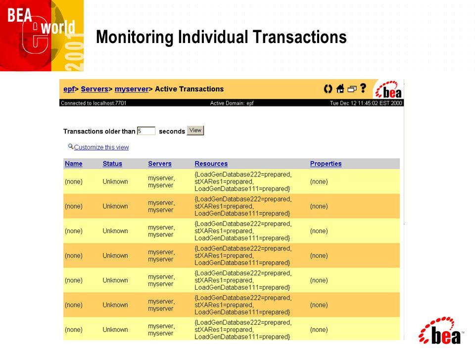 Monitoring Individual Transactions