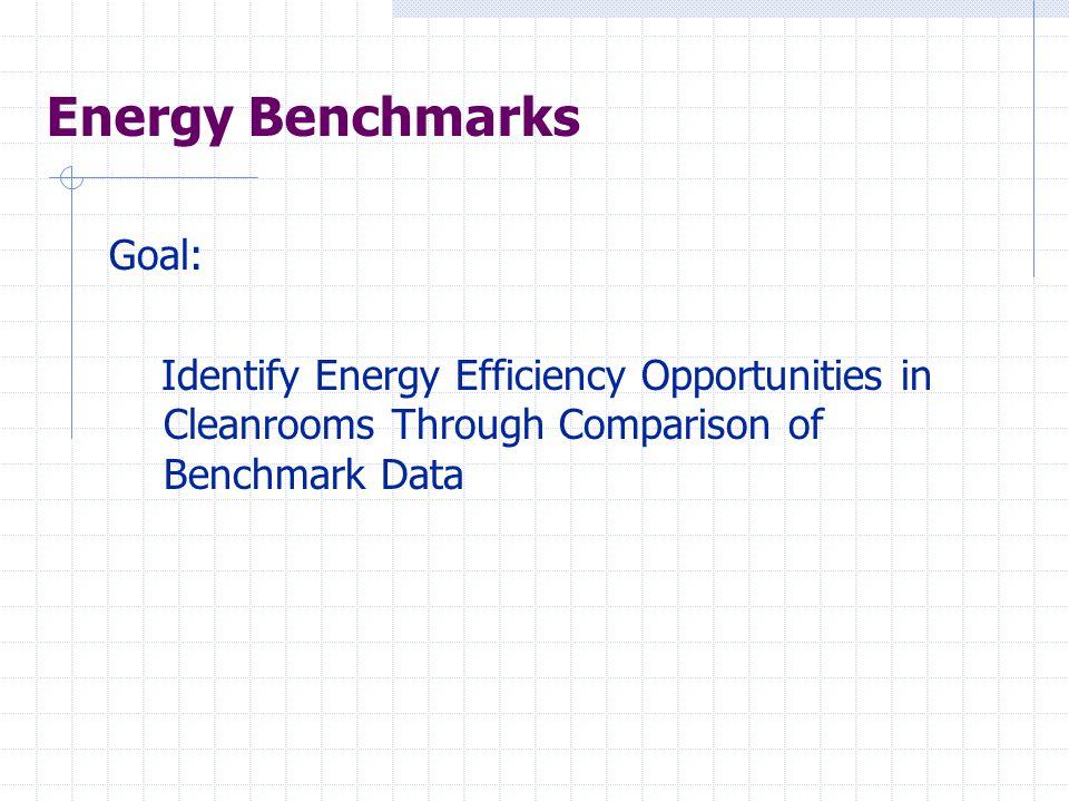 Recirculation Air Comparison System Performance Target