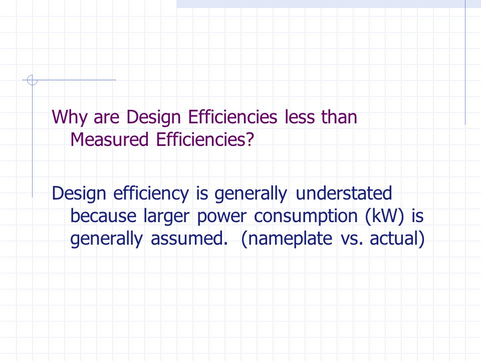 Why are Design Efficiencies less than Measured Efficiencies.