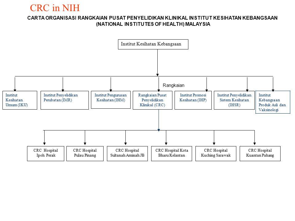 CARTA ORGANISASI RANGKAIAN PUSAT PENYELIDIKAN KLINIKAL INSTITUT KESIHATAN KEBANGSAAN (NATIONAL INSTITUTES OF HEALTH) MALAYSIA Institut Penyelidikan Pe