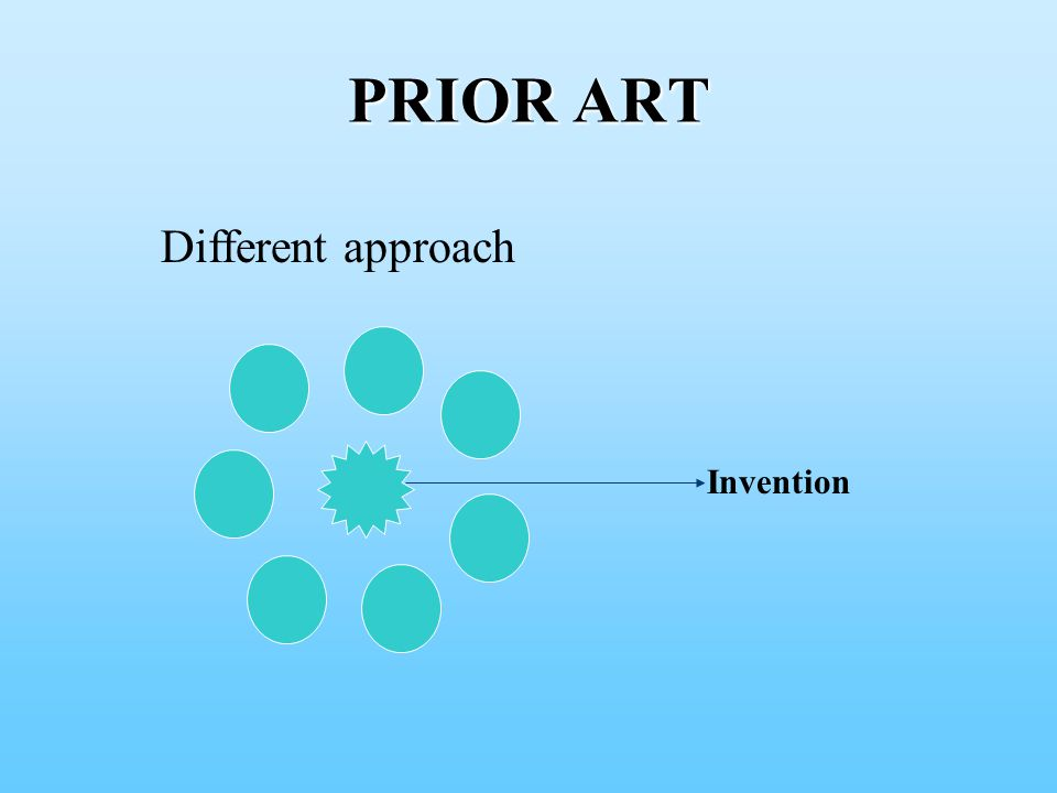 PRIOR ART Different approach Invention