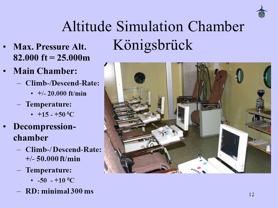 12 Altitude Simulation Chamber Königsbrück Max. Pressure Alt.