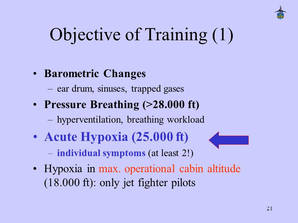 21 Objective of Training (1) Barometric Changes –ear drum, sinuses, trapped gases Pressure Breathing (>28.000 ft) –hyperventilation, breathing workload Acute Hypoxia (25.000 ft) –individual symptoms (at least 2!) Hypoxia in max.