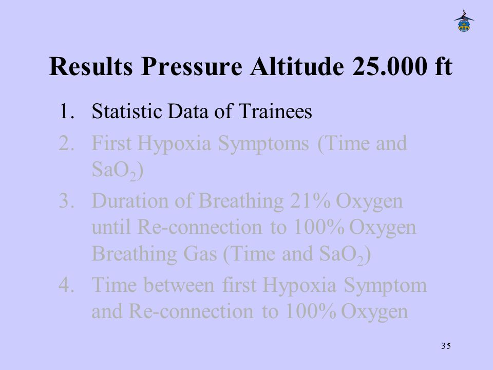 35 Results Pressure Altitude 25.000 ft 1.Statistic Data of Trainees 2.First Hypoxia Symptoms (Time and SaO 2 ) 3.Duration of Breathing 21% Oxygen until Re-connection to 100% Oxygen Breathing Gas (Time and SaO 2 ) 4.Time between first Hypoxia Symptom and Re-connection to 100% Oxygen
