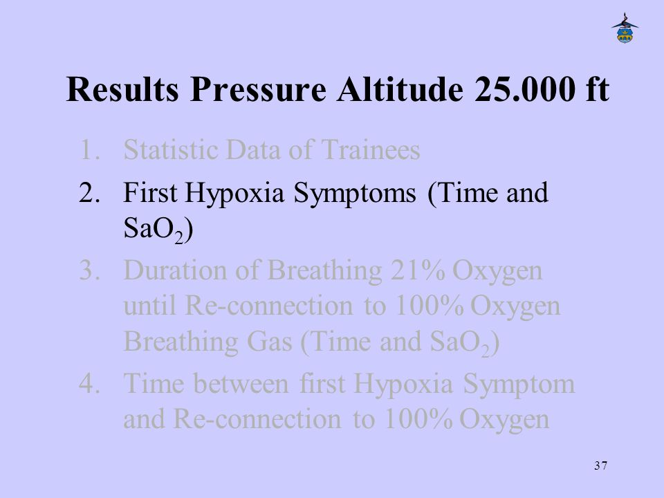 37 Results Pressure Altitude 25.000 ft 1.Statistic Data of Trainees 2.First Hypoxia Symptoms (Time and SaO 2 ) 3.Duration of Breathing 21% Oxygen until Re-connection to 100% Oxygen Breathing Gas (Time and SaO 2 ) 4.Time between first Hypoxia Symptom and Re-connection to 100% Oxygen