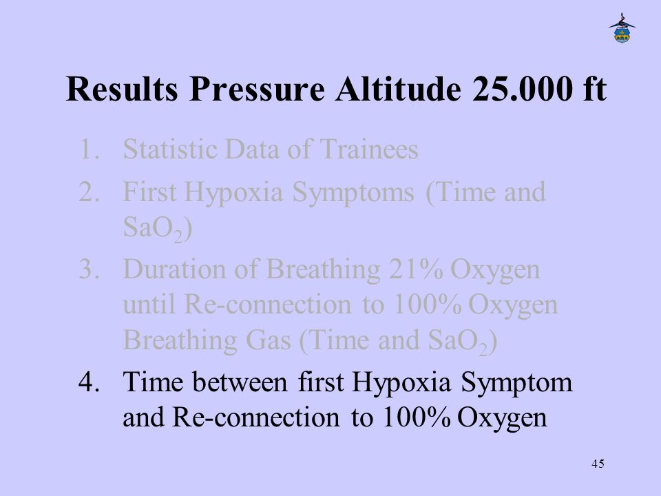 45 Results Pressure Altitude 25.000 ft 1.Statistic Data of Trainees 2.First Hypoxia Symptoms (Time and SaO 2 ) 3.Duration of Breathing 21% Oxygen until Re-connection to 100% Oxygen Breathing Gas (Time and SaO 2 ) 4.Time between first Hypoxia Symptom and Re-connection to 100% Oxygen