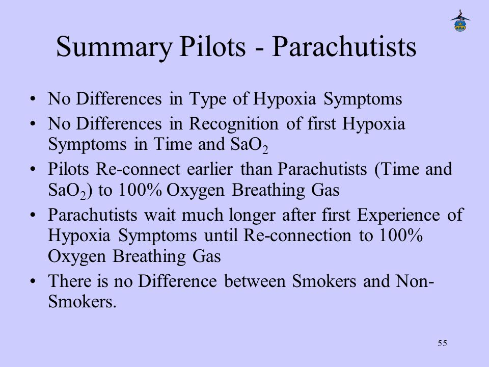 55 Summary Pilots - Parachutists No Differences in Type of Hypoxia Symptoms No Differences in Recognition of first Hypoxia Symptoms in Time and SaO 2 Pilots Re-connect earlier than Parachutists (Time and SaO 2 ) to 100% Oxygen Breathing Gas Parachutists wait much longer after first Experience of Hypoxia Symptoms until Re-connection to 100% Oxygen Breathing Gas There is no Difference between Smokers and Non- Smokers.