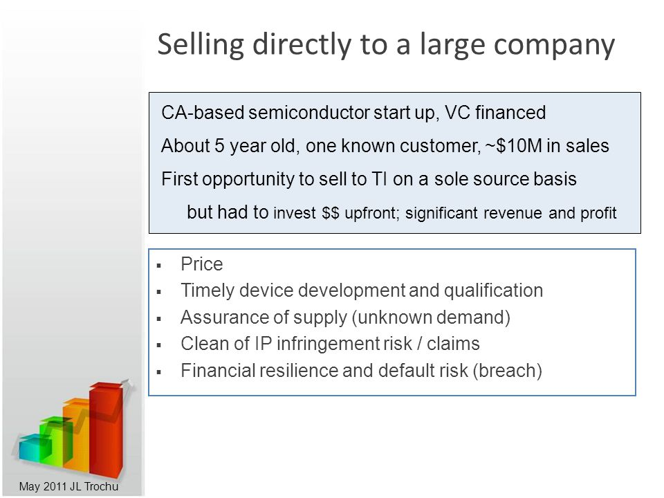 Selling directly to a large company  Price  Timely device development and qualification  Assurance of supply (unknown demand)  Clean of IP infringement risk / claims  Financial resilience and default risk (breach) May 2011 JL Trochu CA-based semiconductor start up, VC financed About 5 year old, one known customer, ~$10M in sales First opportunity to sell to TI on a sole source basis but had to invest $$ upfront; significant revenue and profit