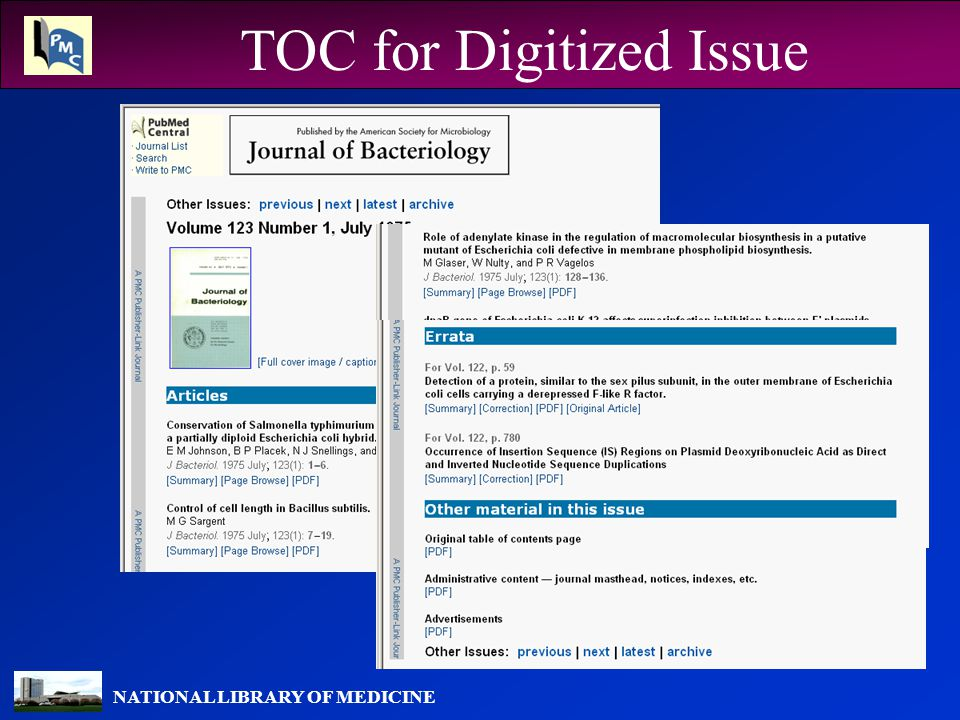 NATIONAL LIBRARY OF MEDICINE TOC for Digitized Issue