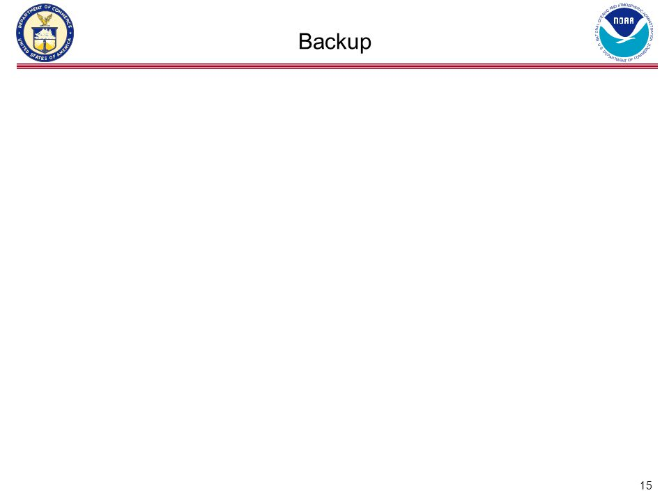 15 Backup